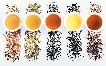 kinds of tea